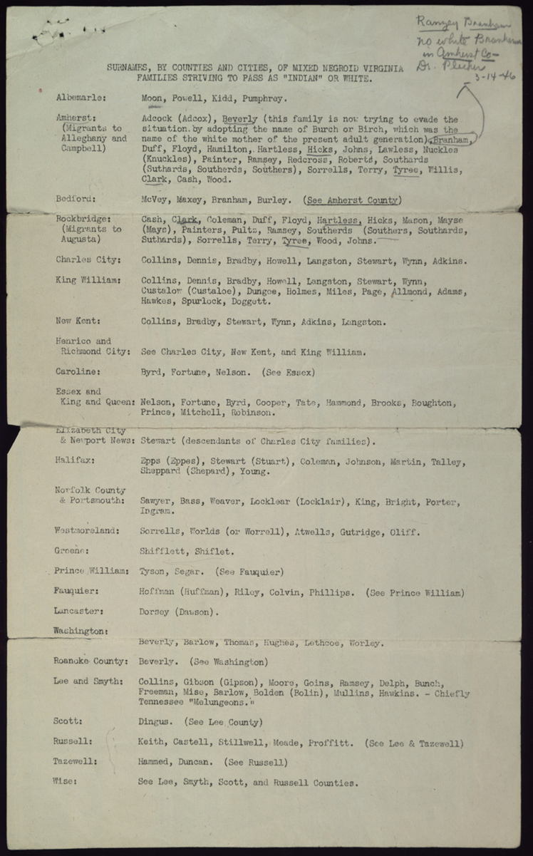 Walter Plecker's 1943 Letter to the Registrars of Vital Statics across Virginia counties, included a list of surnames of families that Plecker determined should be categorized as